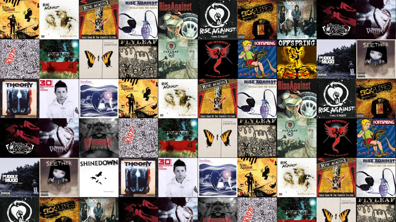 Rise Against Appeal To Reason The Sufferer Witness Wallpaper Tiled Desktop