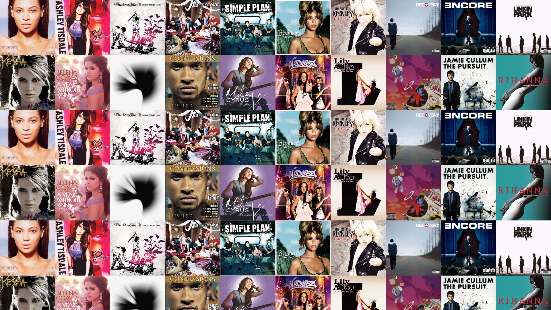 i am sasha fierce full album download