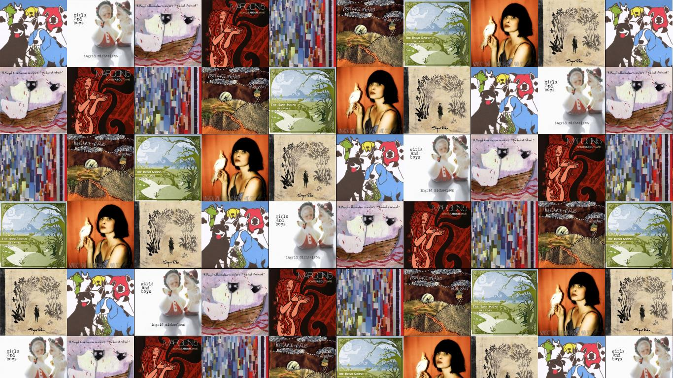 Margot And The Nuclear So And Sos Tiled Desktop Wallpaper