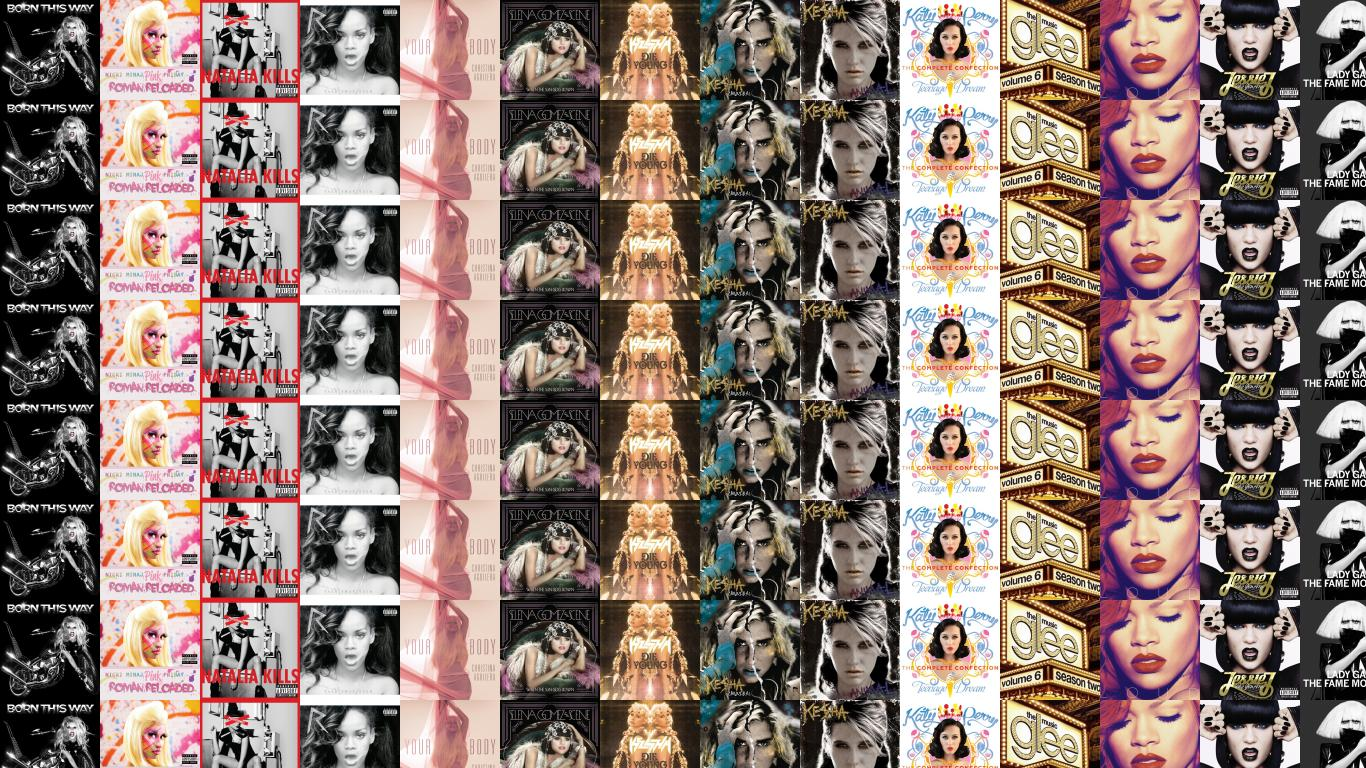 Glee Cast Tiled Desktop Wallpaper