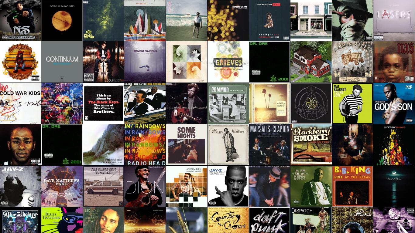 Sound Providers 171 Tiled Desktop Wallpaper