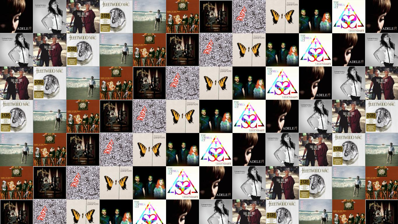 Adele 19 Christina Perri Lovestrong Fall Out Boy Wallpaper Tiled Desktop