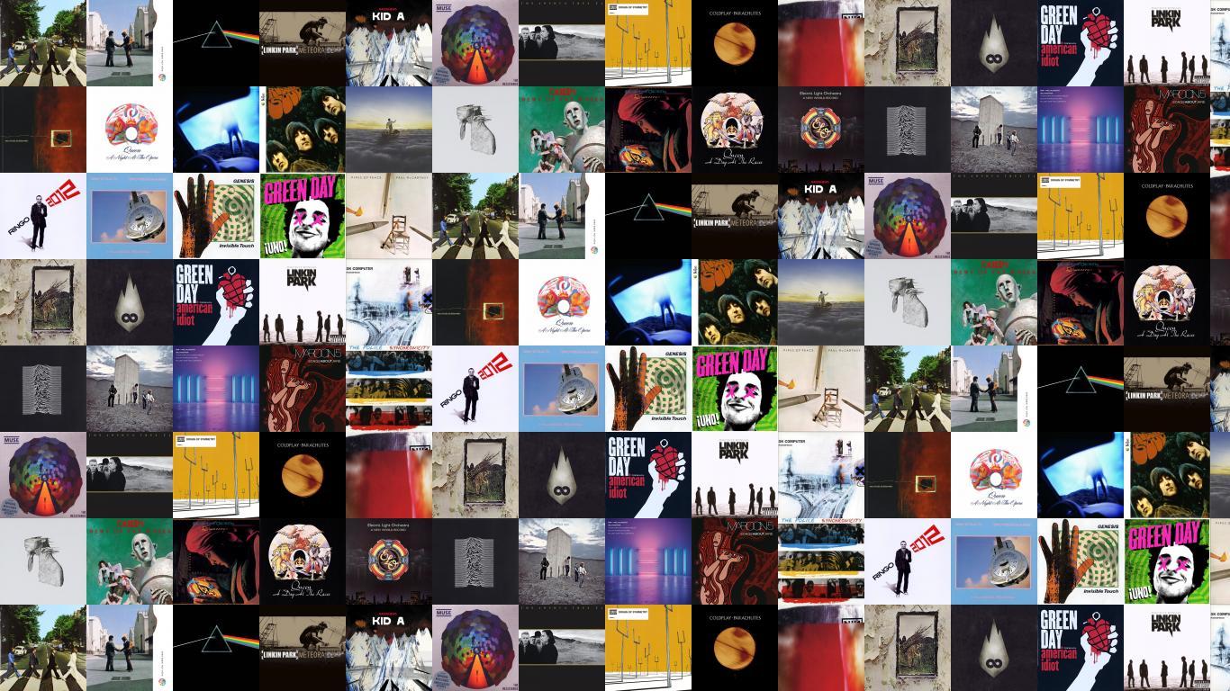 Beatles Abbey Road Pink Floyd Wish You Were Wallpaper