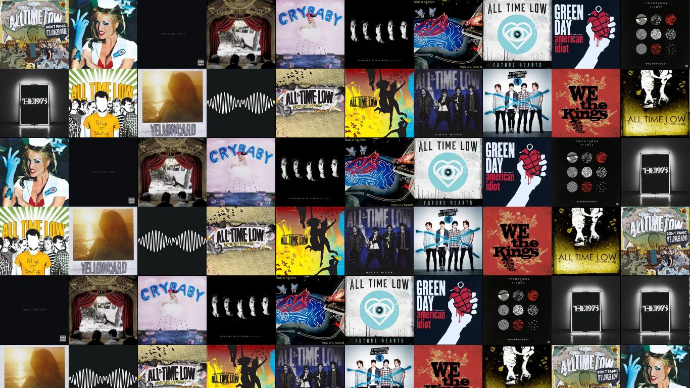 All Time Low Dont Panic Its Longer Now Wallpaper Tiled