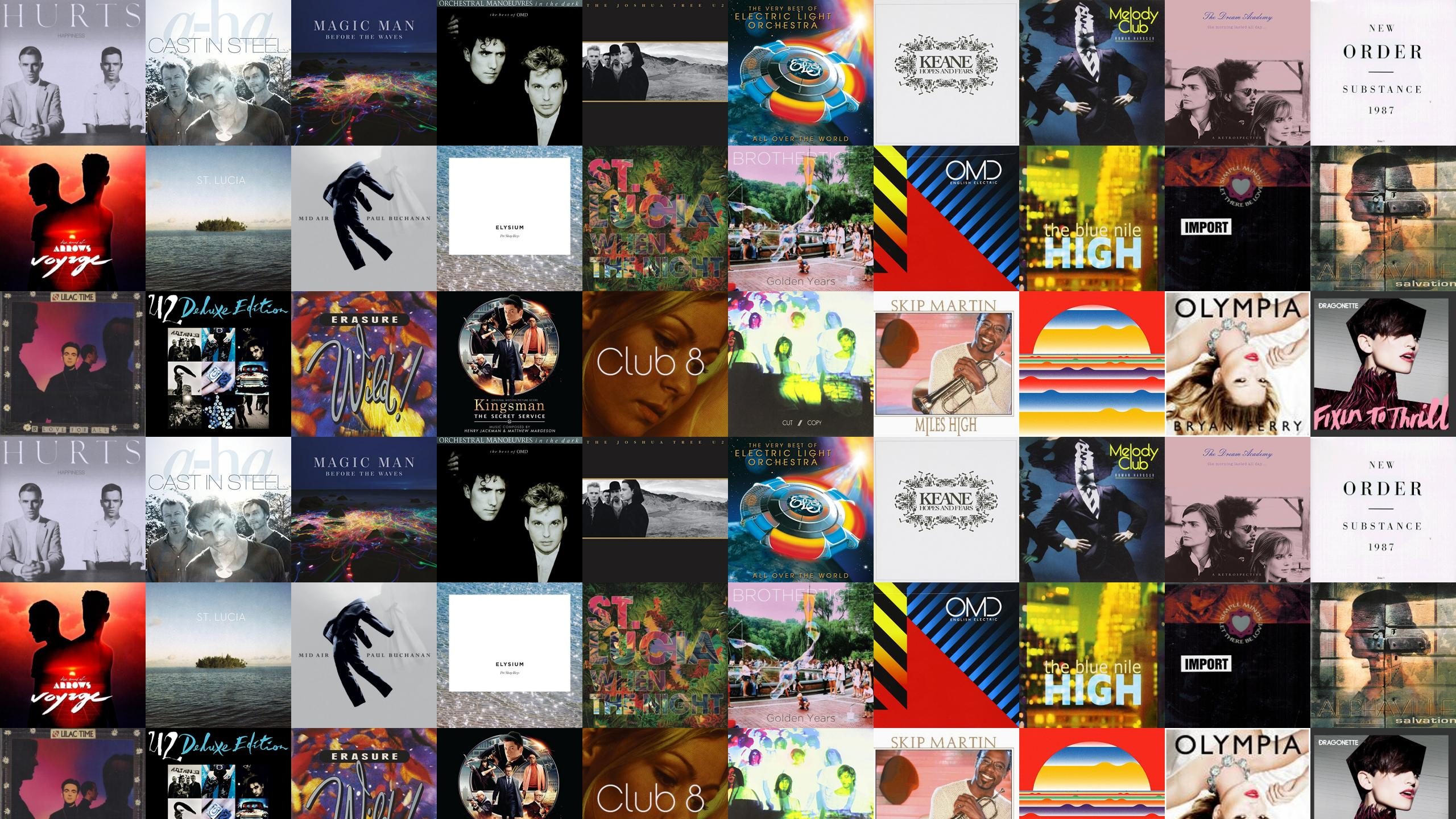 Pet Shop Boys Tiled Desktop Wallpaper