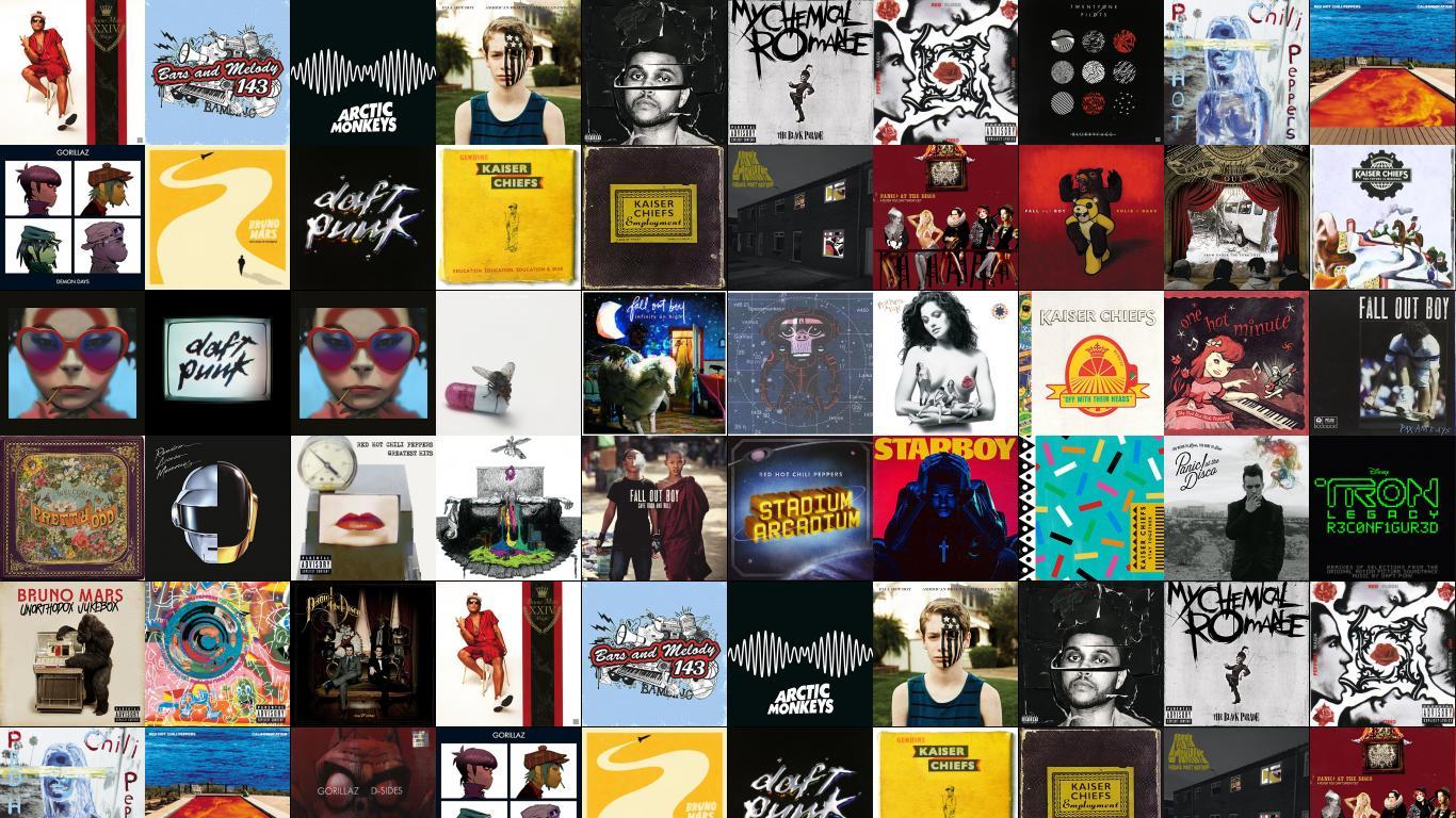 Bruno Mars 24k Bars Melody 143 Arctic Wallpaper « Tiled