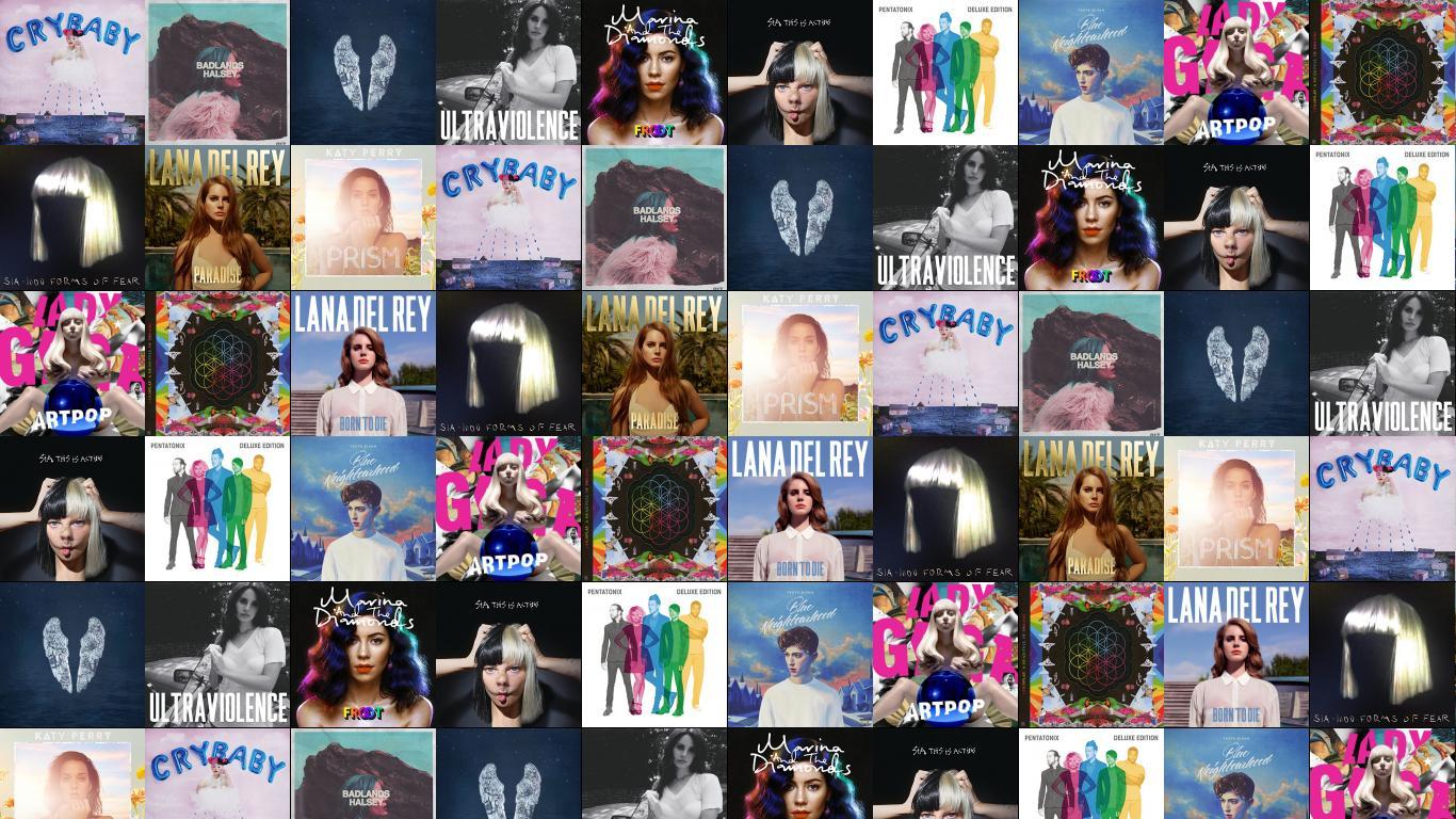 Melanie Martinez Cry Baby Halsey Badlands Coldplay Wallpaper Tiled Desktop