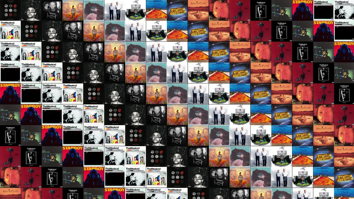 Twenty One Pilots Blurryface Weeknd Beauty Behind Madness Wallpaper Tiled Desktop Wallpaper