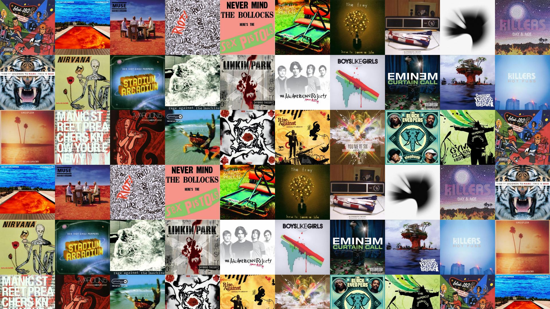 Blink 182 Rock Show Red Hot Chili Peppers Wallpaper Tiled